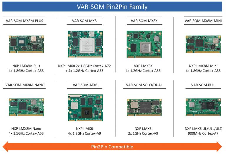 VAR-SOM Pin2Pin product family