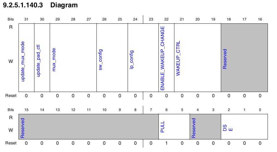 datesheet_diagram